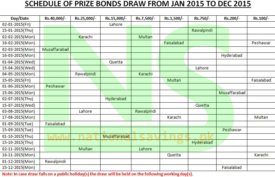 Prize Bond Schedule 2015