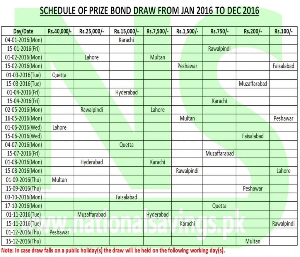 Prize Bond Schedule 2016