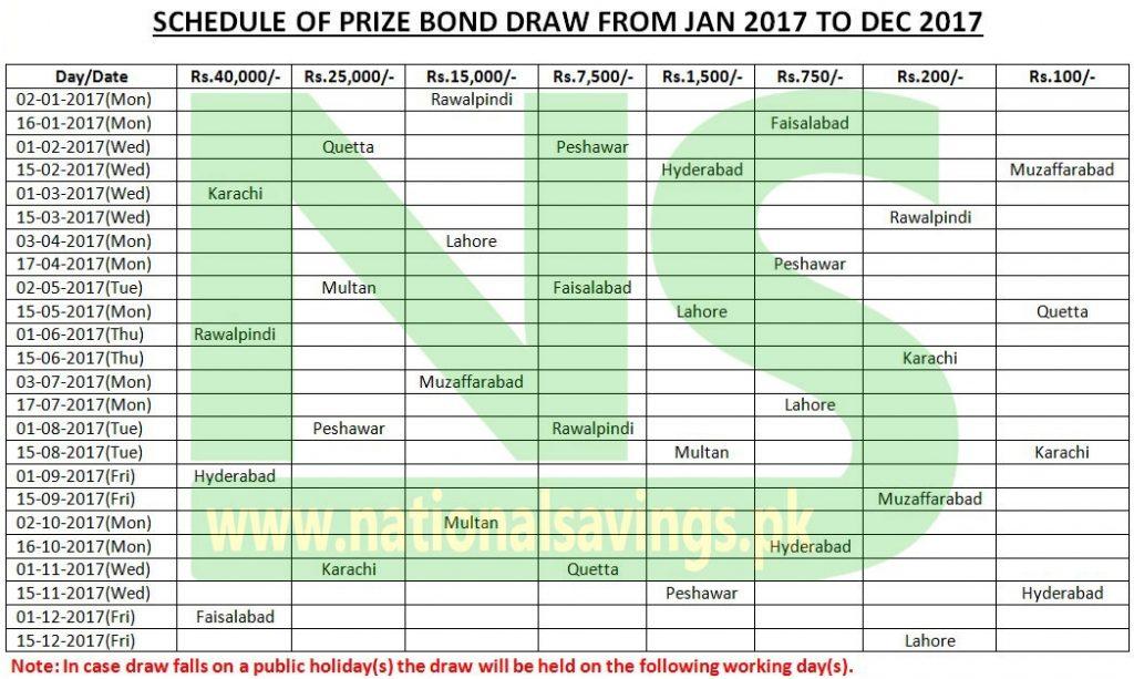 Prize Bond Schedule 2017